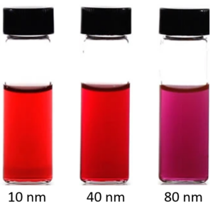 Gold nanoparticles of various sizes.